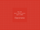 The Top Ten Most Loved Electronic Tracks In April