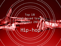 Top 10 Most Loved Hip Hop Tracks - January 2017