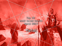 Top 10 Most Loved Metal Tracks - April 2017