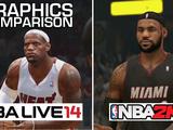 NBA Live 14 and NBA 2K14 Graphics Comparison