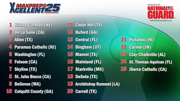 TOP 25 Rankings Show - October 28