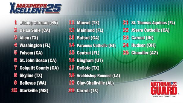 TOP 25 RANKINGS SHOW - November 17