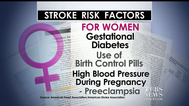 Preventing strokes in women