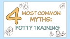 The 4 Most Common Myths About Potty Training