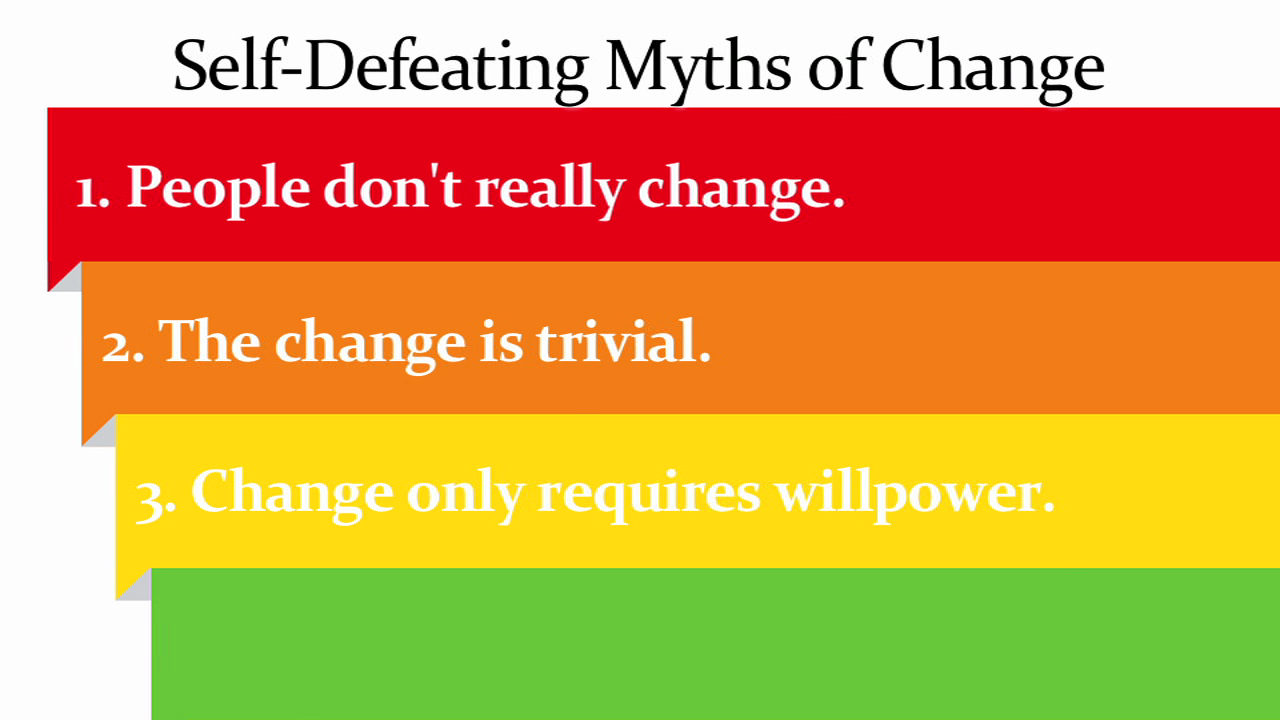 The Self Defeating Myths of Change