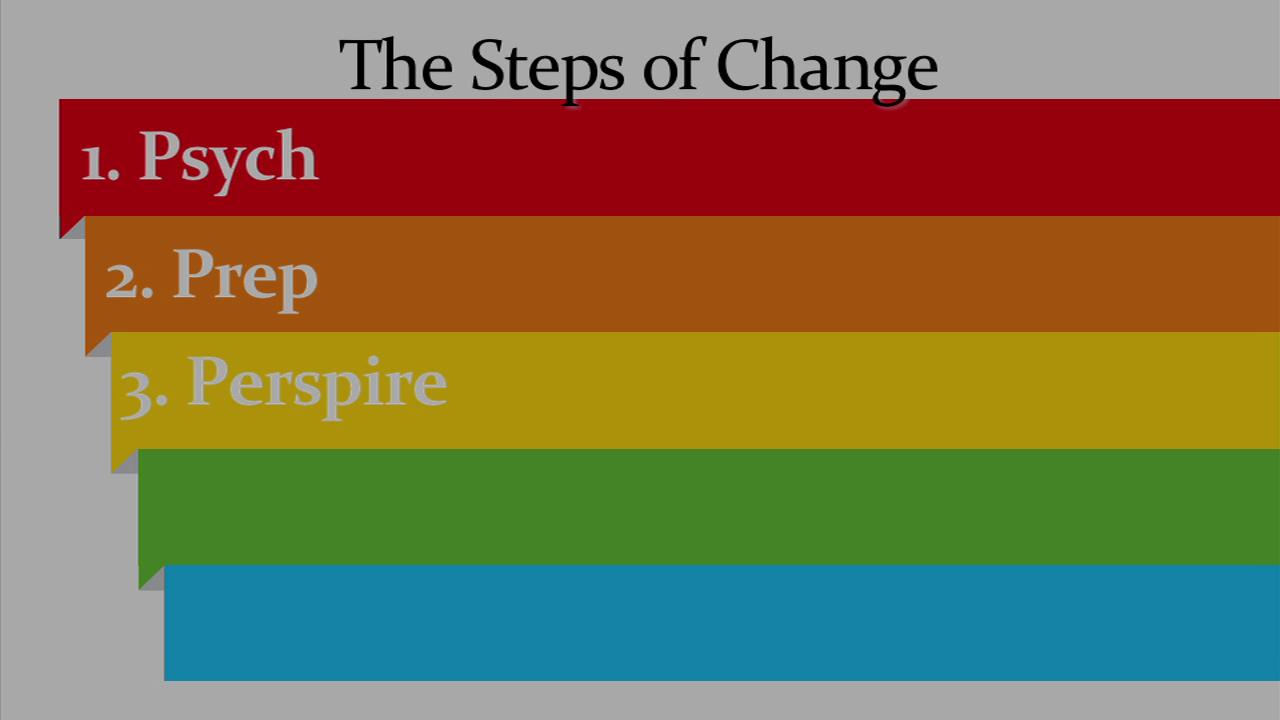 John Norcross' Steps of Change