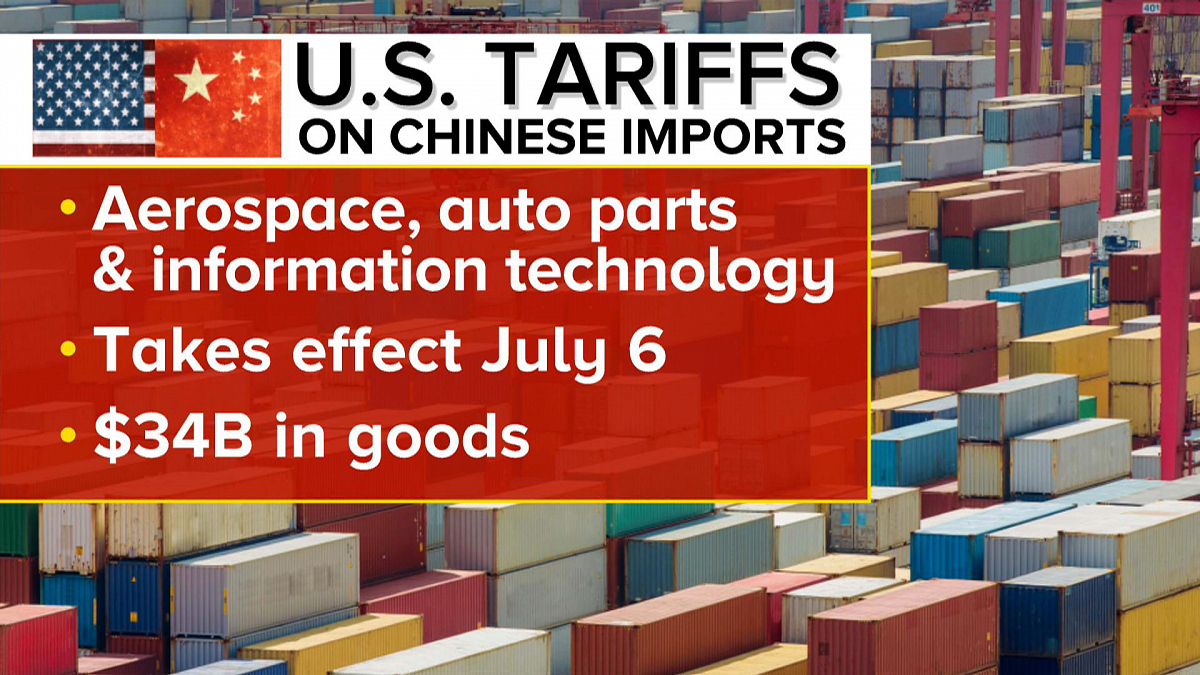 what is a tariff chinas latest moves explained cbs news - 1200×675
