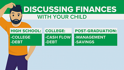 CBS This Morning - How to navigate conversations about money