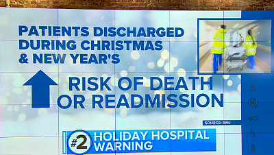 CBS This Morning - Higher death risk if discharged in holidays