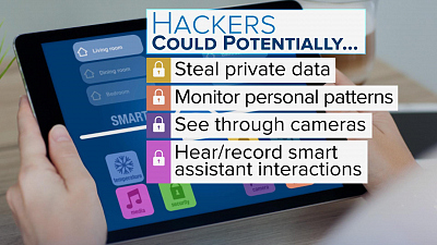 CBS This Morning - How to protect your smart home devices