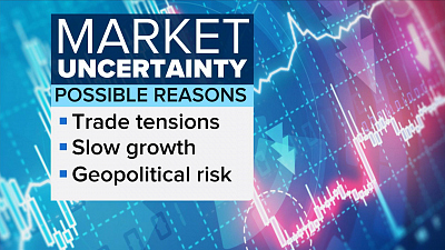 CBS This Morning - Uncertainty behind declines in stock market