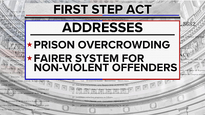 CBS This Morning - Criminal justice reform a step closer to law