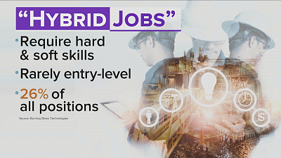 CBS This Morning - Hybrid jobs: How to be an appealing candidate