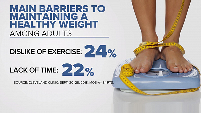 CBS This Morning - Scientifically proven ways to lose weight