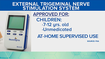 CBS This Morning - ADHD treatment device approved by FDA