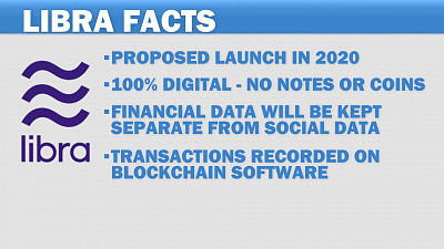 CBS This Morning - What makes Facebook's Libra different?