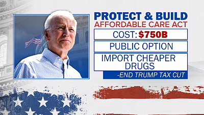 CBS This Morning - Biden unveils $750B plan to expand Obamacare