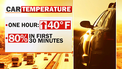 CBS This Morning - Intense heat wave could damage your car