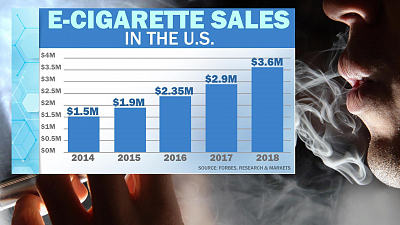 CBS This Morning - FDA launches anti-vaping ads