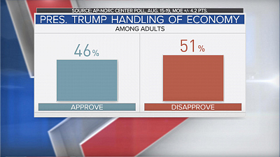 CBS This Morning - Behind Trump's changing stance on guns, taxes