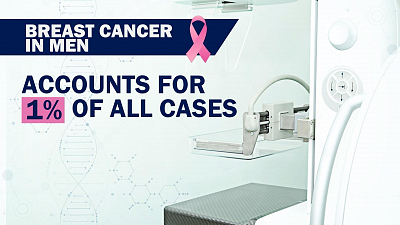 CBS This Morning - Breast cancer in men: What to know