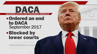 CBS This Morning - Supreme Court weighs fate of DACA program