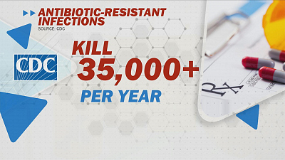 "CBS This Morning - New antibiotics needed ""yesterday"""