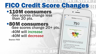 CBS This Morning - How updated credit score system affects you