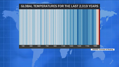 CBS This Morning - U.S. on track for warmest winter on record
