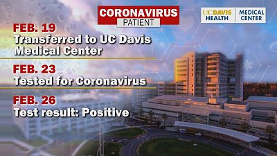CBS This Morning - New California coronavirus case raises alarm