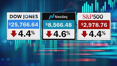 CBS This Morning - Expert explains markets' coronavirus dip