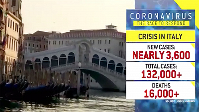 CBS This Morning - Italy's virus deaths likely underreported