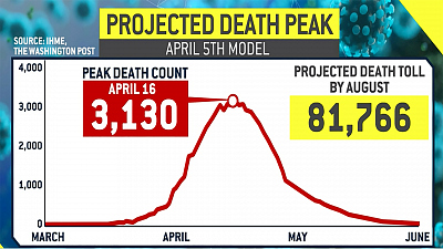 CBS This Morning - NY sees flattening curve but spike in deaths