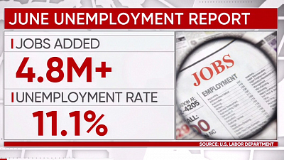 CBS This Morning - June unemployment drops to 11.1%