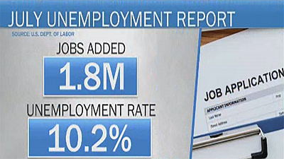 CBS This Morning - July unemployment falls to 10.2%