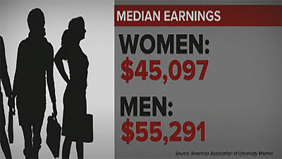 CBS This Morning: Saturday - Gender pay gap worse for Black, Latina women
