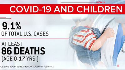 CBS This Morning - COVID cases in kids nearly double in 4 weeks