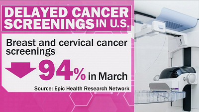 CBS This Morning - Breast cancer screenings plummet during COVID