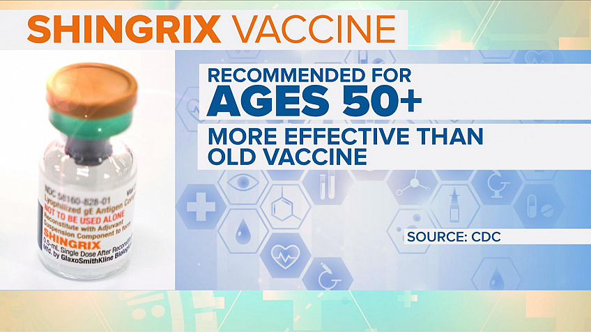 Watch Cbs This Morning Cdc Warns Of Shingles Vaccine